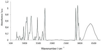 Analysis of pulmonary surfactant by Fourier transform infrared spectroscopy after exposure to sevoflurane and isoflurane