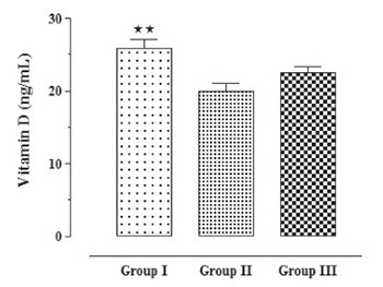 Effects of carbamazepine on serum parathormone, 25- hydroxyvitamin D, bone specific alkaline phosphatase, C-telopeptide, and osteocalcin levels in healthy rats