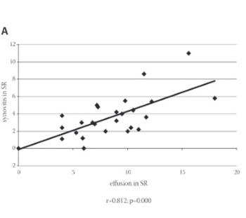 Cartilage Oligomeric Matrix Protein - inflammation biomarker in knee osteoarthritis