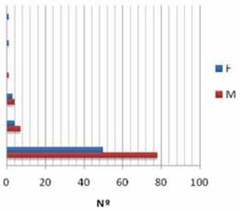 Colorectal Cancer: Prognostic Values