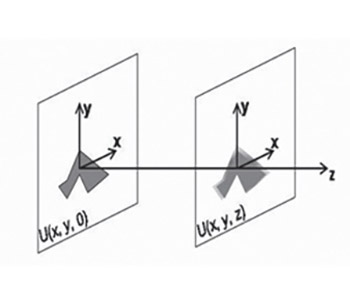 Scanning Near-Field Optical Microscopy