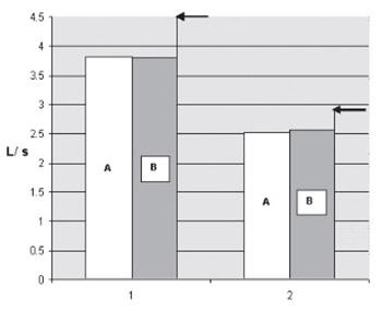 Ventilator Function Improvement in Patients Undergoing Regular Hemodialysis: Relation to Sex Differences