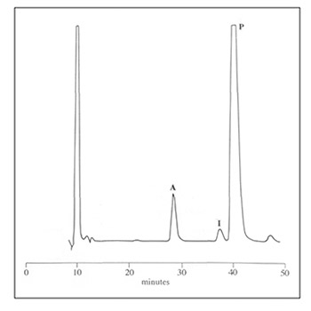 High performance liquid chromatography in pharmaceutical analyses