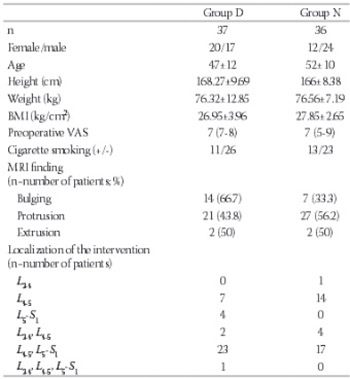 The comparison of the efficacy of radiofrequency nucleoplasty and targeted disc decompression in lumbar radiculopathy