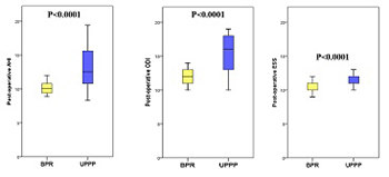 Uvulopalatopharyngoplasty and barbed reposition pharyngoplasty with and without hyoid suspension for obstructive sleep apnea hypopnea syndrome: A comparison of long-term functional results