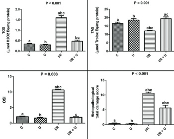 Ukrain (NSC 631570) ameliorates intestinal ischemia-reperfusion-induced acute lung injury by reducing oxidative stress